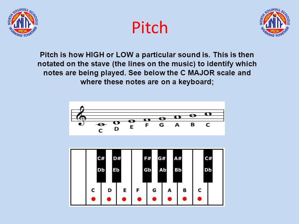 Pitch A good way to remember where the notes sit on the stave is by using the following rhymes.