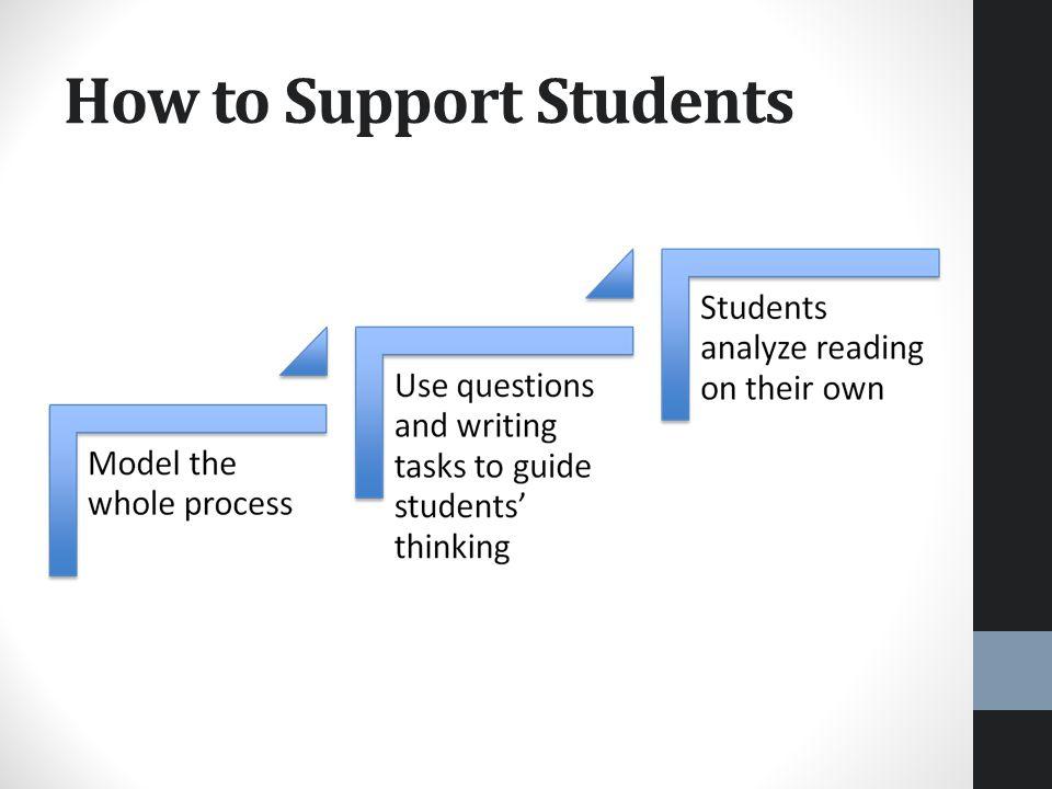 Basic Lesson Structure BeginnerIntermediateAdvanced 1.