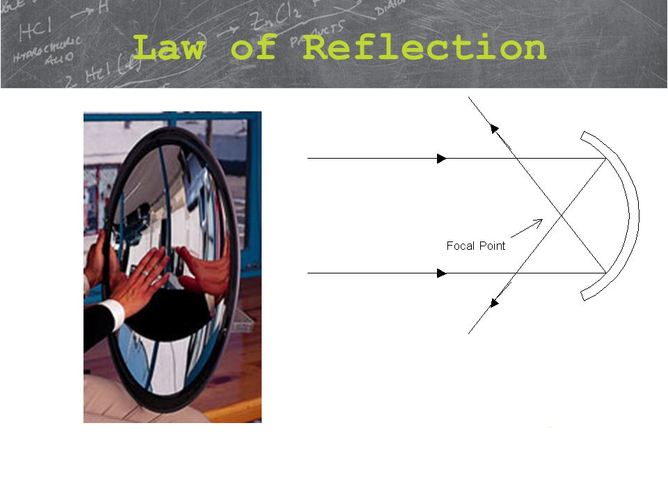 Law of Reflection Concave mirrors converge light rays Convex mirrors diverge light rays Optics