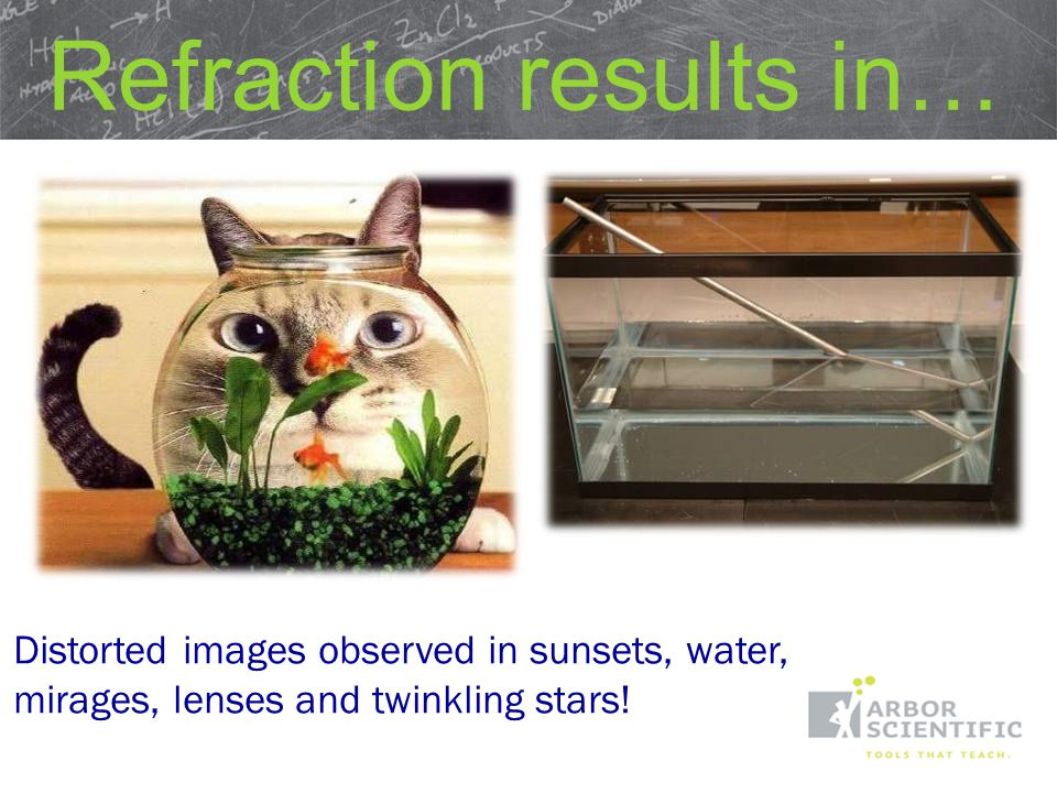 You can investigate... Snell's law of refraction Laser Ray Box & Lenses