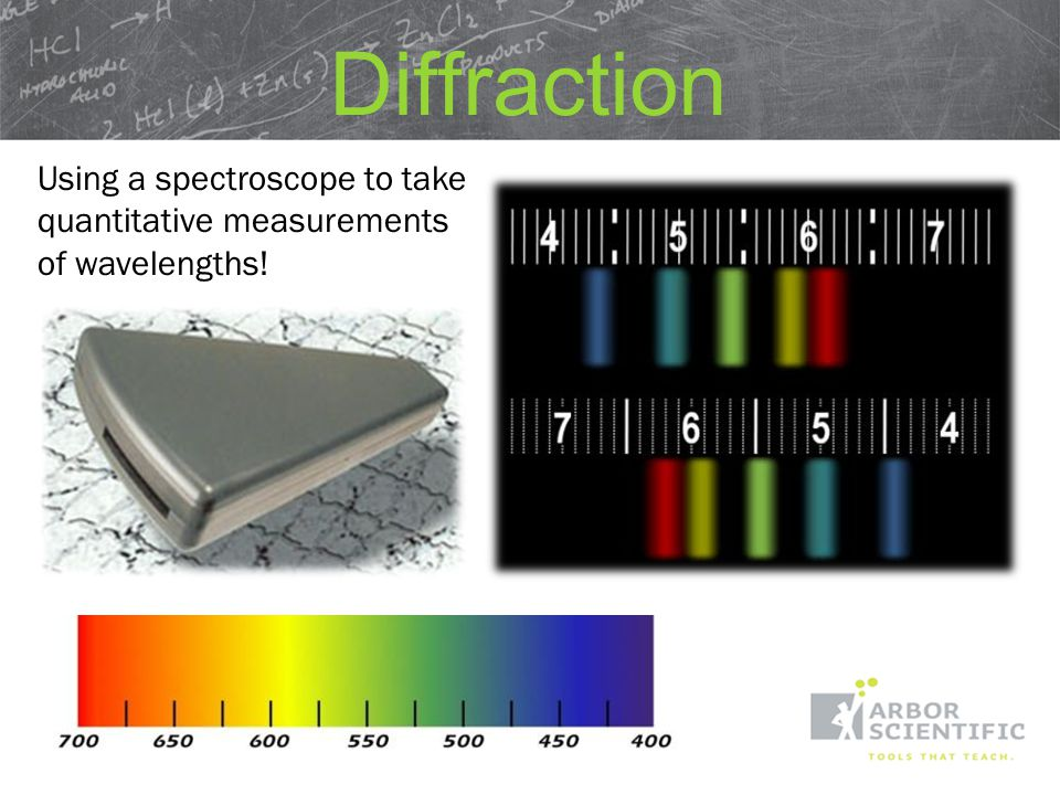 Use combination red, green & violet lasers to observe the diffraction patterns! Laser Pointers