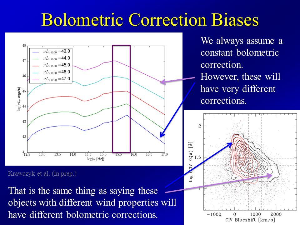 Bolometric Correction Biases Krawczyk et al.