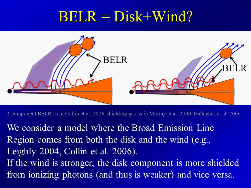 More ionizing flux = strong disk component High radio-loud prob; low BALQSO prob Less ionizing flux = strong wind component Low radio-loud prob; high BALQSO prob