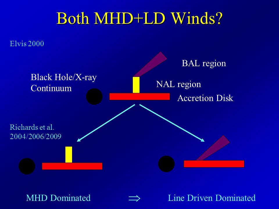 Both MHD+LD Winds.