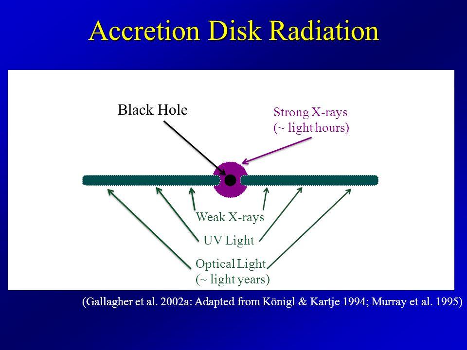 Accretion Disk Radiation (Gallagher et al. 2002a: Adapted from Königl & Kartje 1994; Murray et al.