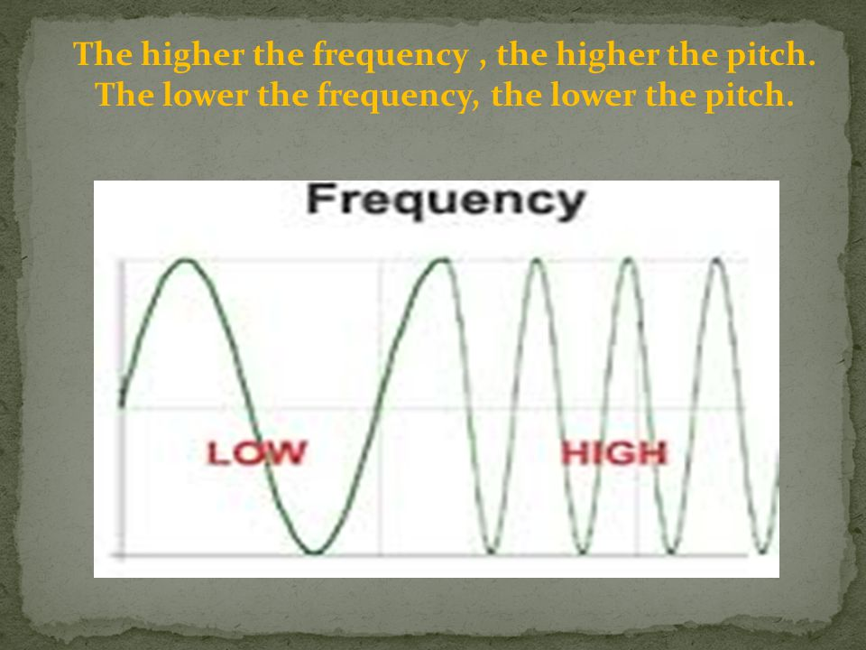 The higher the frequency, the higher the pitch. The lower the frequency, the lower the pitch.