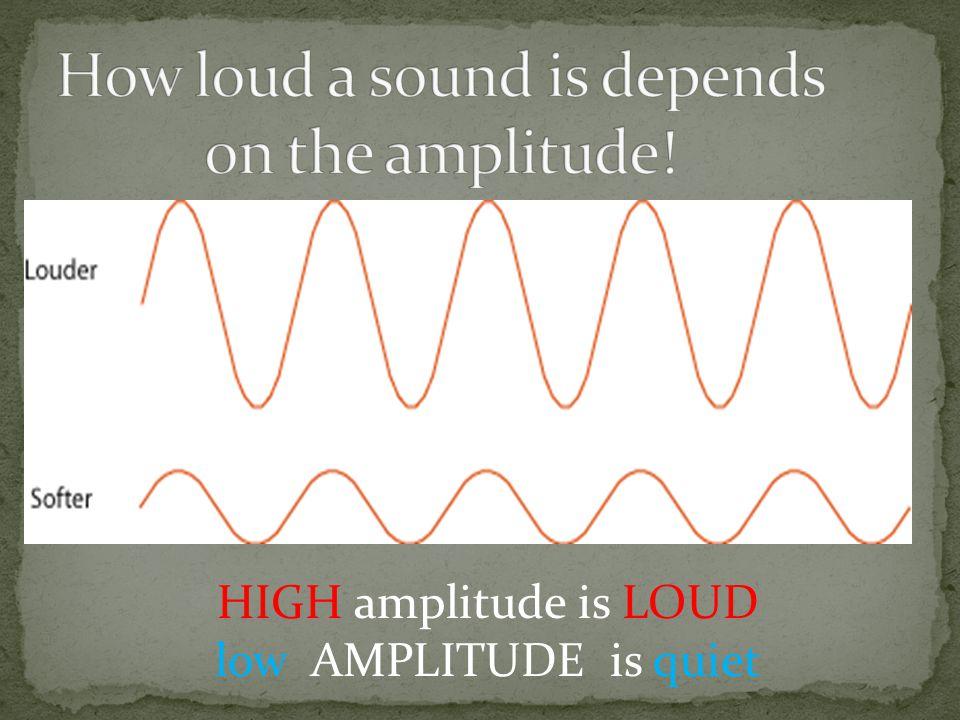 HIGH amplitude is LOUD low AMPLITUDE is quiet
