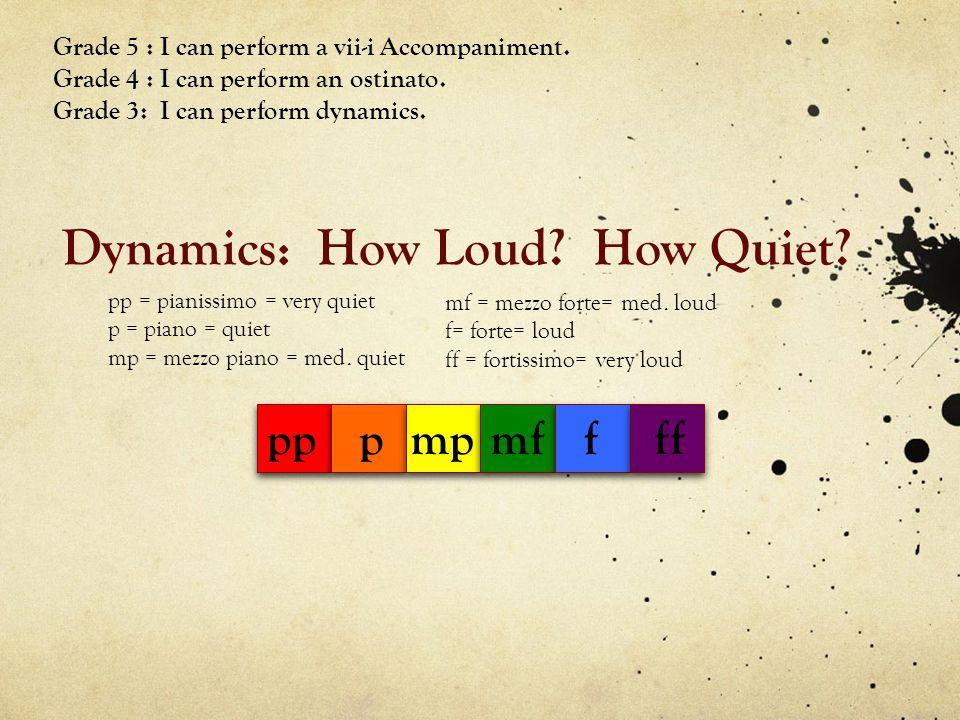 Dynamics: How Loud.How Quiet.
