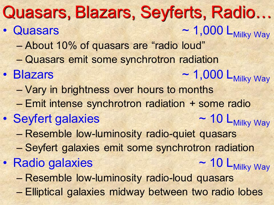 "Quasars, Blazars, Seyferts, Radio… Quasars~ 1,000 L Milky Way –About 10% of quasars are ""radio loud"" –Quasars emit some synchrotron radiation Blazars~"
