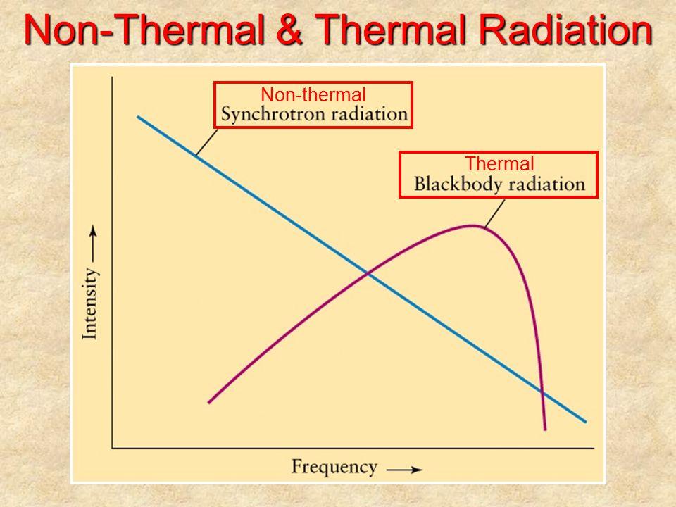 Non-Thermal & Thermal Radiation Non-thermal Thermal