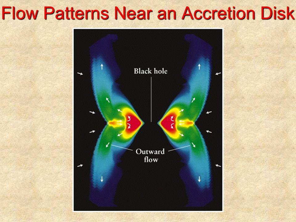Flow Patterns Near an Accretion Disk