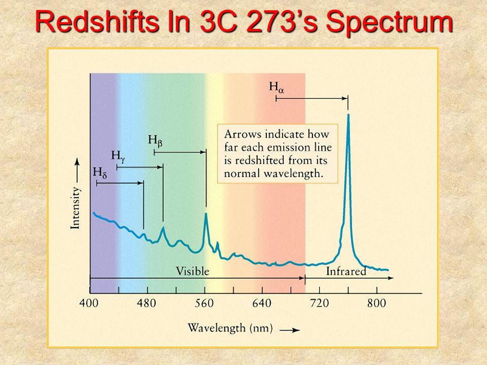 Redshifts In 3C 273's Spectrum