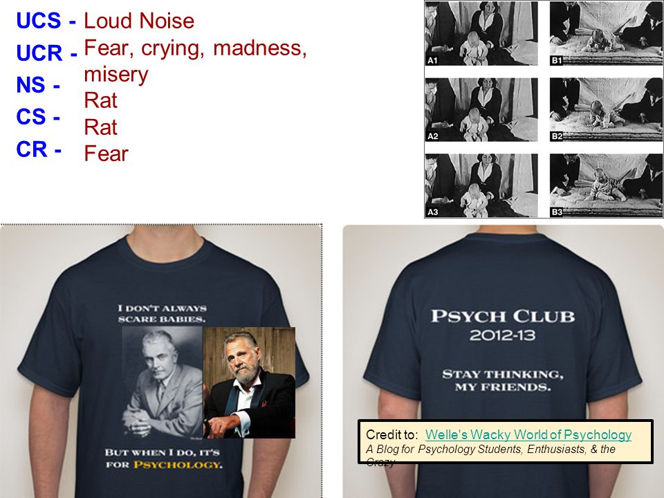 UCS - UCR - NS - CS - CR - Loud Noise Fear, crying, madness, misery Rat Fear Credit to: Welle's Wacky World of PsychologyWelle's Wacky World of Psycho