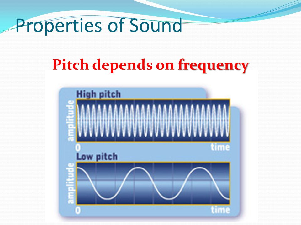 Properties of Sound frequency Pitch depends on frequency