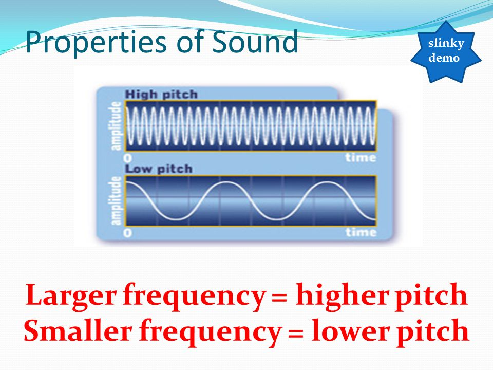 Properties of Sound Larger frequency = higher pitch Smaller frequency = lower pitch slinky demo