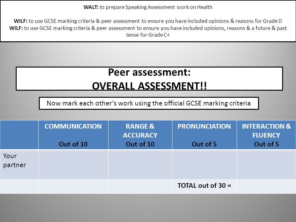 Peer assessment: OVERALL ASSESSMENT!! COMMUNICATION Out of 10 RANGE & ACCURACY Out of 10 PRONUNCIATION Out of 5 INTERACTION & FLUENCY Out of 5 Your pa