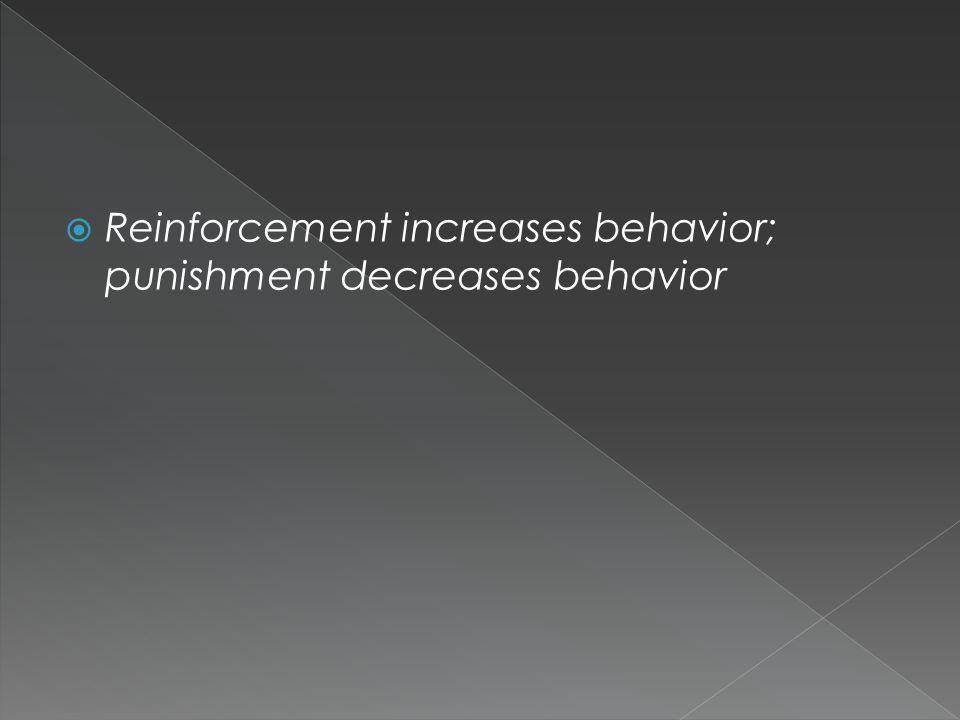  Reinforcement increases behavior; punishment decreases behavior