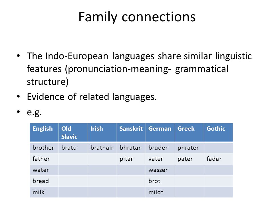 Family connections The Indo-European languages share similar linguistic features (pronunciation-meaning- grammatical structure) Evidence of related languages.