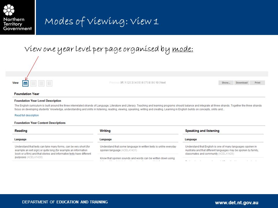 DEPARTMENT OF EDUCATION AND TRAINING www.det.nt.gov.au Modes of Viewing: View 1 View one year level per page organised by mode: