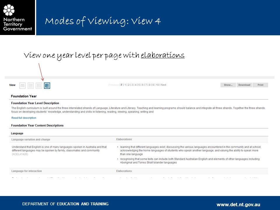 DEPARTMENT OF EDUCATION AND TRAINING www.det.nt.gov.au Modes of Viewing: View 4 View one year level per page with elaborations