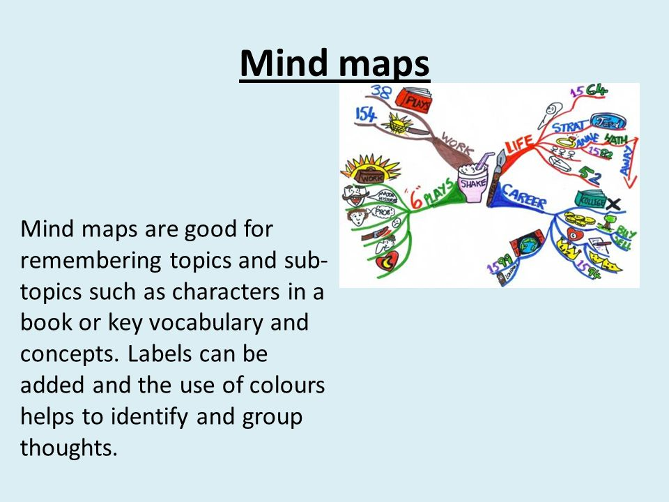 Mind maps Mind maps are good for remembering topics and sub- topics such as characters in a book or key vocabulary and concepts. Labels can be added a