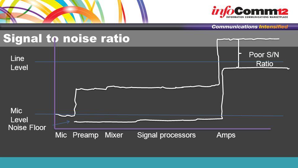 Signal to noise ratio MicPreampMixerSignal processorsAmps Line Level Mic Level Noise Floor Poor S/N Ratio