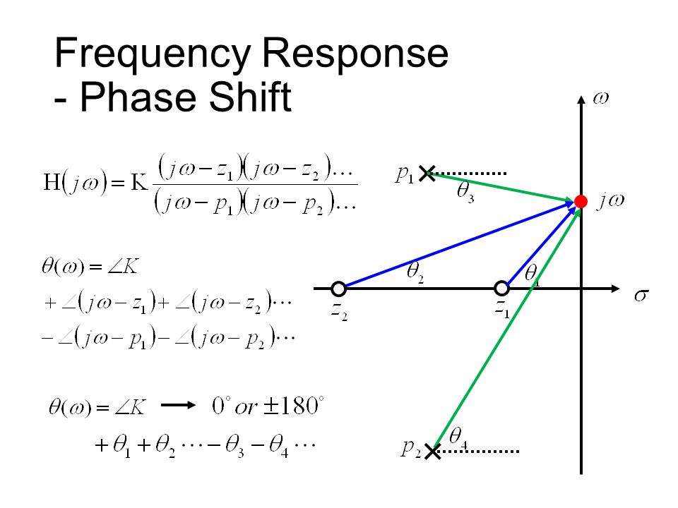 Frequency Response - Magnitude Ratio Gain factor is K Magnitude ratio at ω =  Gain factor  all distance to zeros all distance to poles X