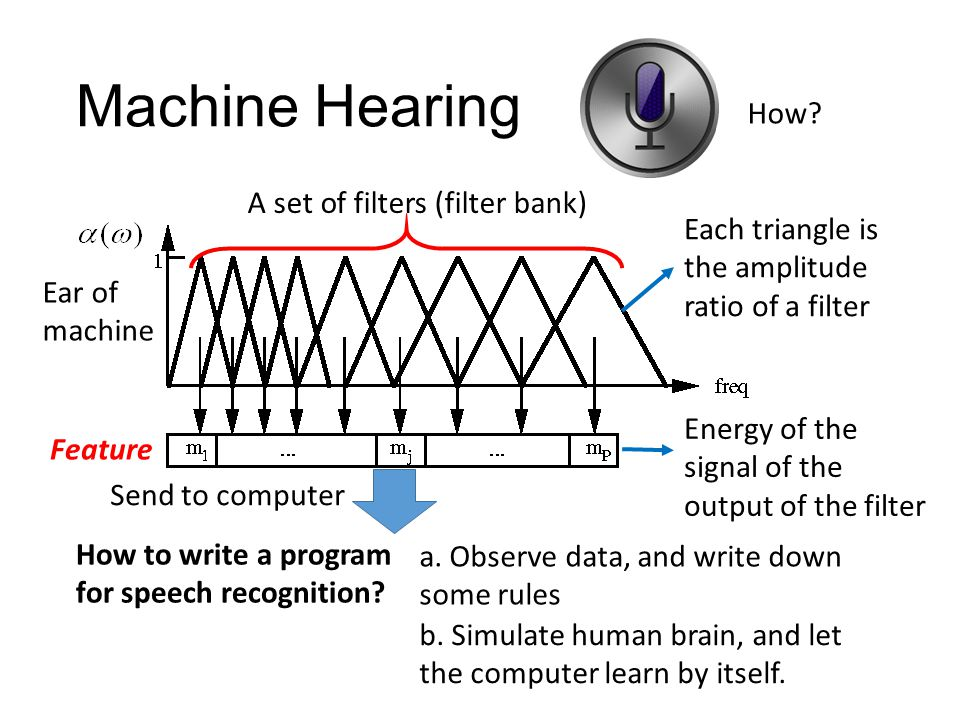 Cochlea ( 耳蝸 ) to brain Neuron for ω=300 Neuron for ω=100 Neuron for ω=20 ω=300, Amplitude=10 ω=20, Amplitude=10