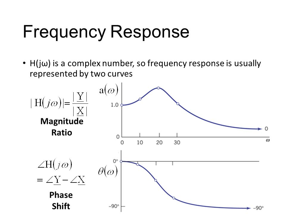Frequency Response Only focus on the change of frequency In this lecture, we only focus on s=jω. H(jω) is the frequency response. That is, only consid