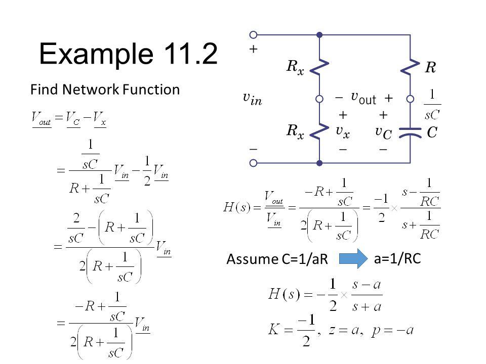 Example 11.1 InputOutput