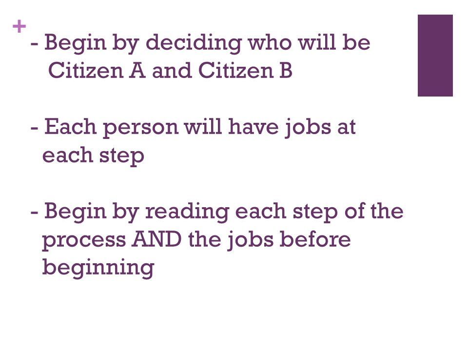 + - Begin by deciding who will be Citizen A and Citizen B - Each person will have jobs at each step - Begin by reading each step of the process AND th