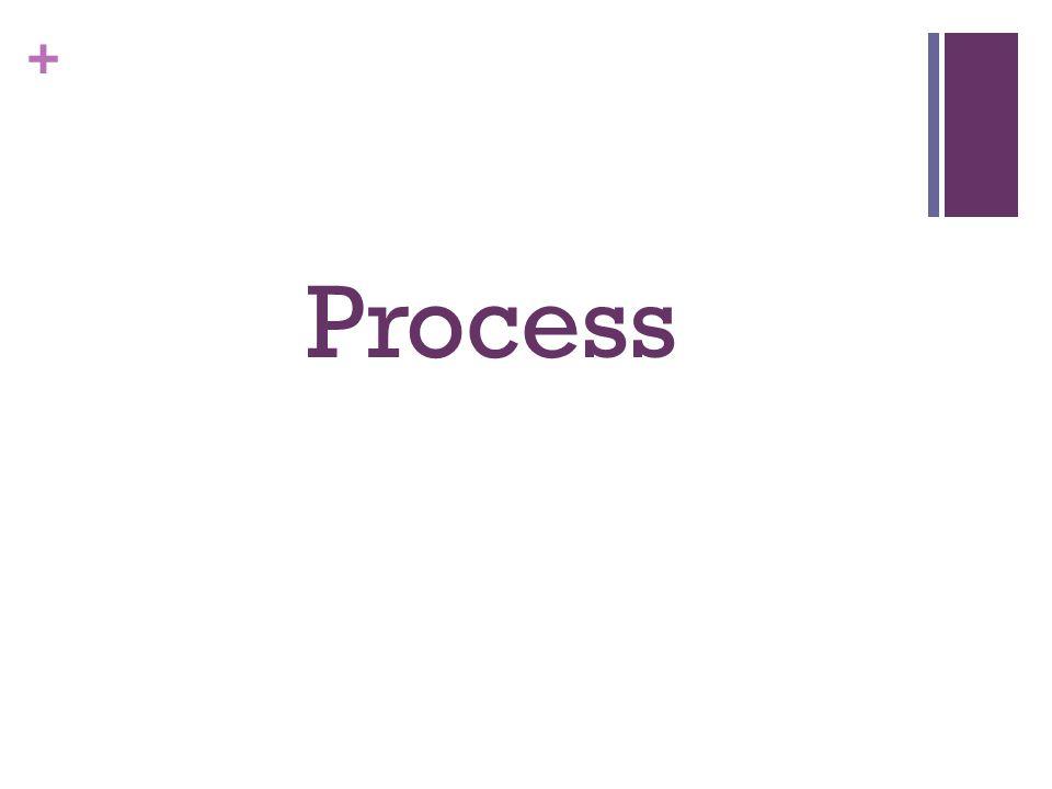 + Process