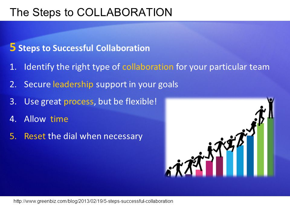 The Steps to COLLABORATION 5 Steps to Successful Collaboration 1.Identify the right type of collaboration for your particular team 2.Secure leadership