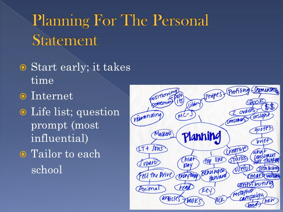  Start early; it takes time  Internet  Life list; question prompt (most influential)  Tailor to each school