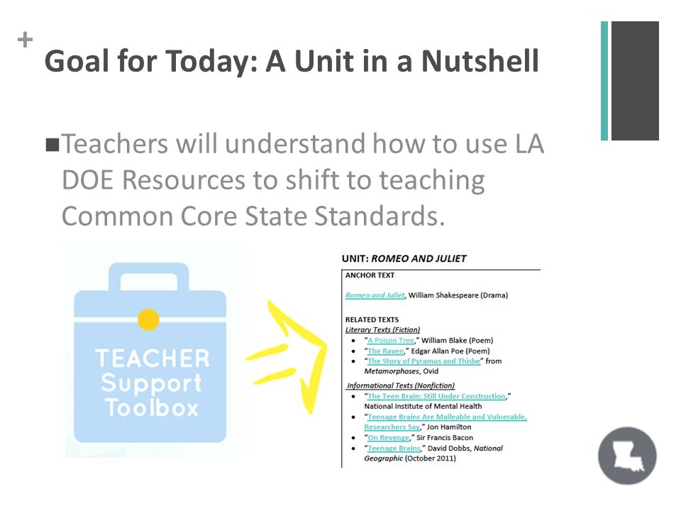 + Goal for Today: A Unit in a Nutshell Teachers will understand how to use LA DOE Resources to shift to teaching Common Core State Standards.