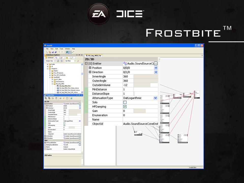 Frostbite™
