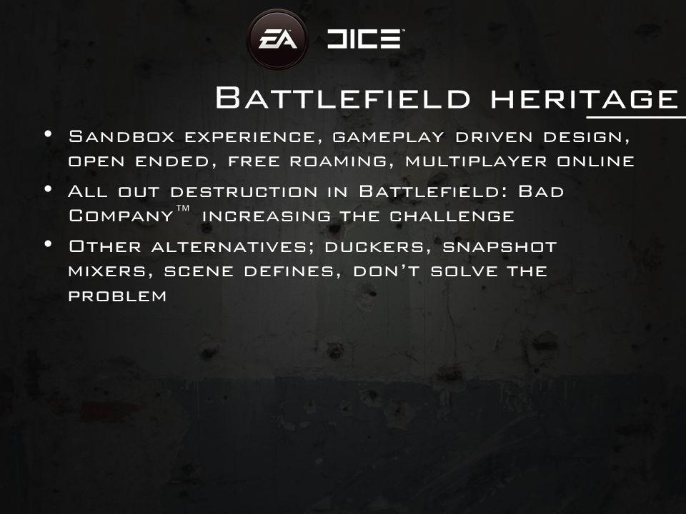 Agenda Battlefield Heritage HDR Audio Principle Focused Sound Design Frostbite™ Battlefield: Bad Company™ Runtime Demo Summary Questions