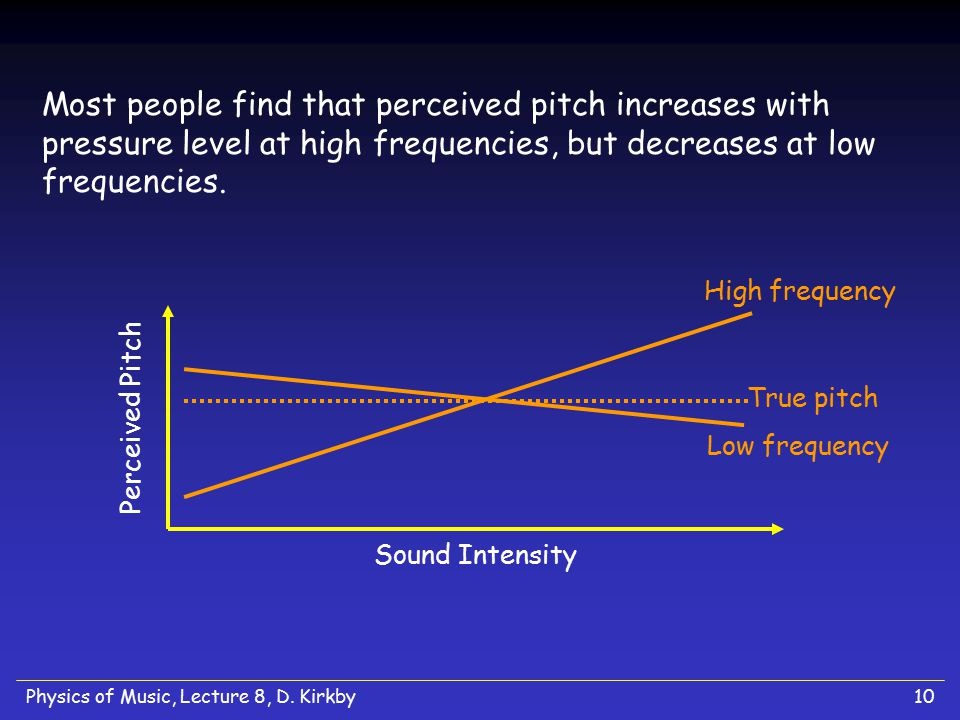 Physics of Music, Lecture 8, D. Kirkby10 Most people find that perceived pitch increases with pressure level at high frequencies, but decreases at low