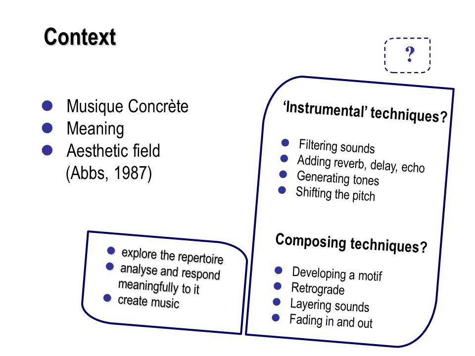 Context Musique Concrète Meaning Aesthetic field (Abbs, 1987) 'Instrumental' techniques.