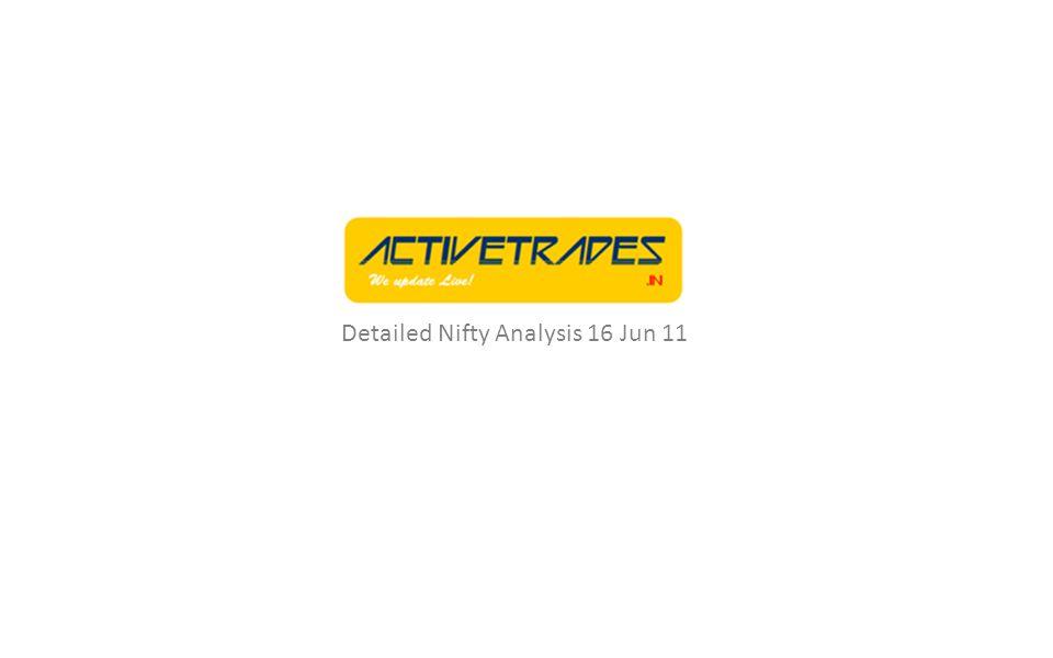 Detailed Nifty Analysis 16 Jun 11