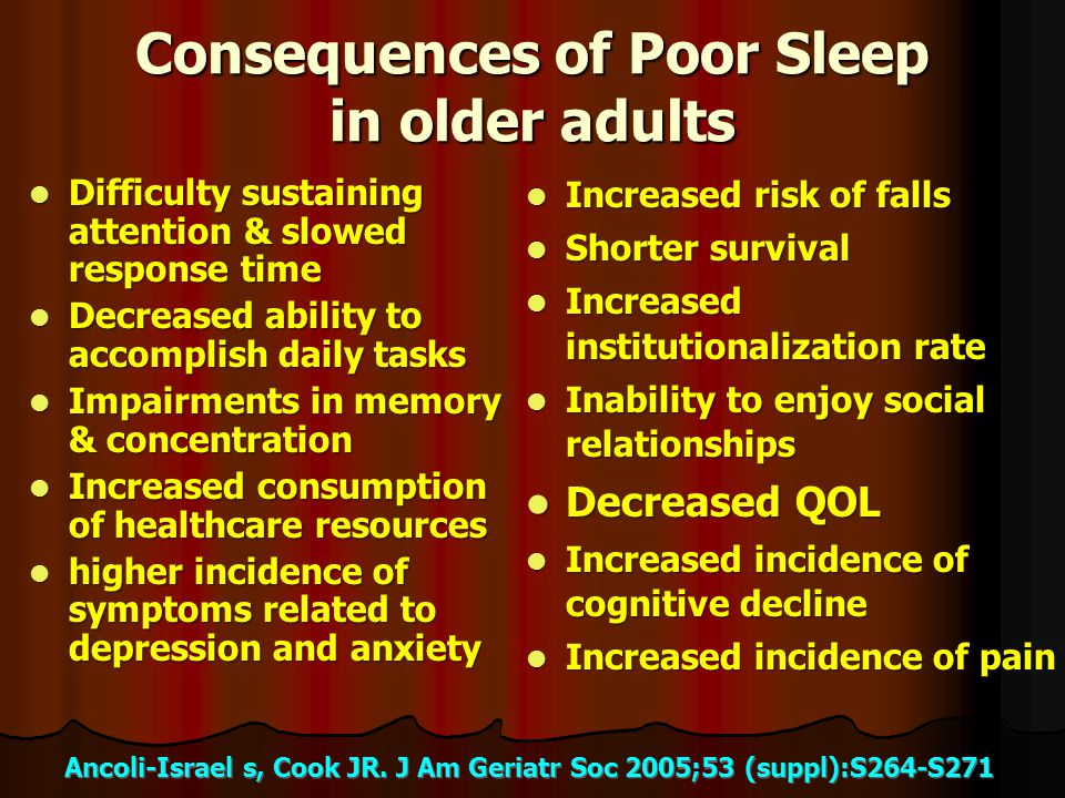 Consequences of Poor Sleep in older adults Difficulty sustaining attention & slowed response time Difficulty sustaining attention & slowed response ti