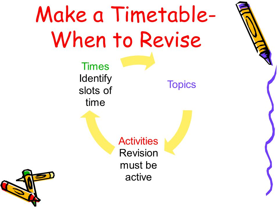 Make a Timetable- When to Revise Topics Activities Revision must be active Times Identify slots of time