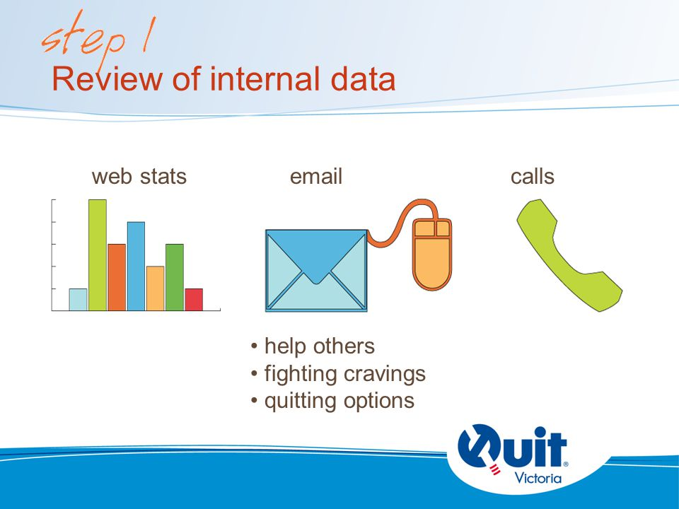 Review of internal data help others fighting cravings quitting options web statsemailcalls
