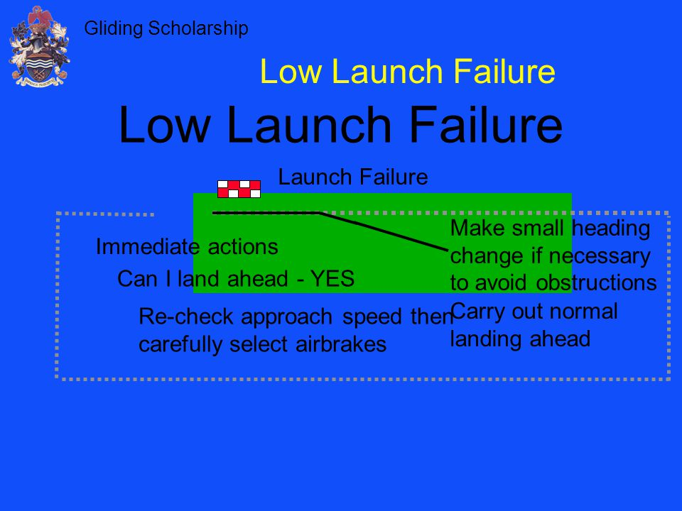 Gliding Scholarship Low Launch Failure Launch Failure Immediate actions Can I land ahead - YES Re-check approach speed then carefully select airbrakes Make small heading change if necessary to avoid obstructions Carry out normal landing ahead