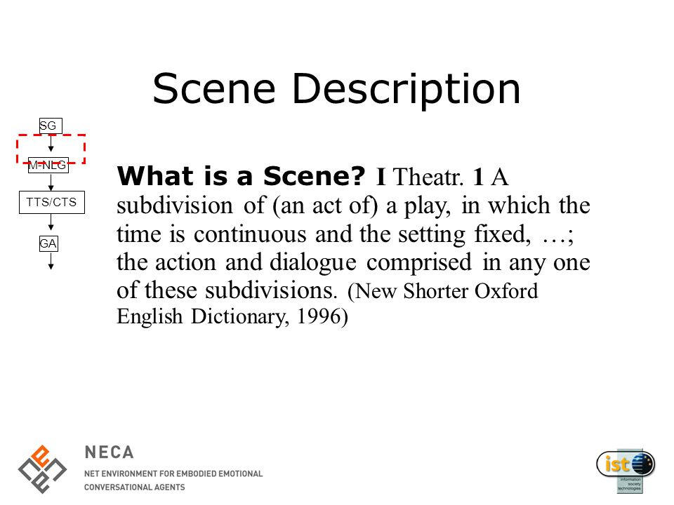 Scene Description SG M-NLG GA TTS/CTS What is a Scene.