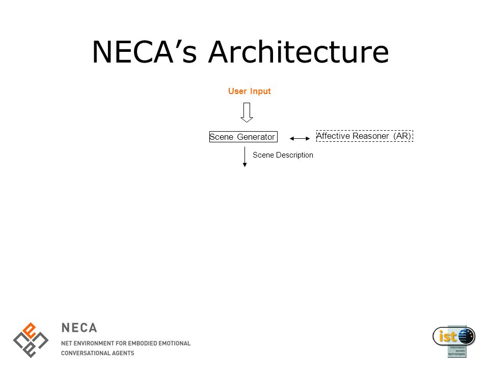 NECA's Architecture Scene Generator User Input Scene Description Affective Reasoner (AR)