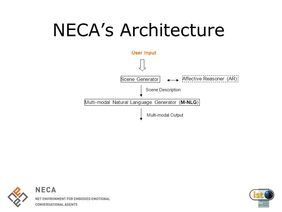 NECA's Architecture Scene Generator User Input Scene Description Multi-modal Output Multi-modal Natural Language Generator (M-NLG) Affective Reasoner (AR)