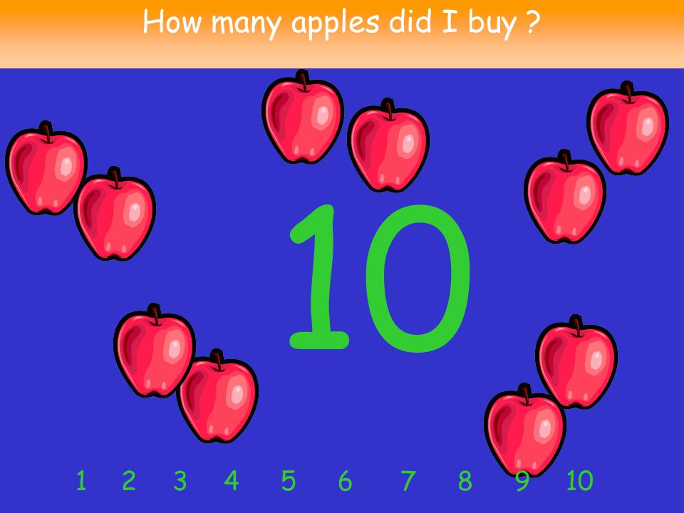 How many apples did I buy 324159 678