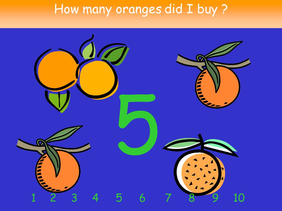 How many oranges did I buy 5 324159 678