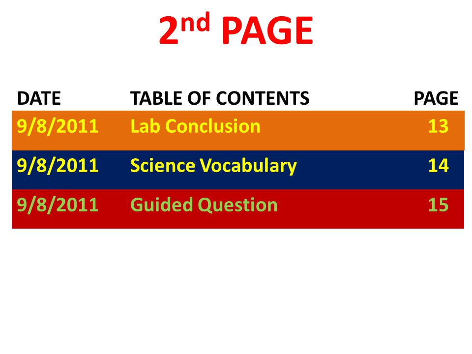 9/8/2011 Science Vocabulary 14 9/8/2011 Guided Question 15 DATE TABLE OF CONTENTS PAGE 2 nd PAGE 9/8/2011 Lab Conclusion 13